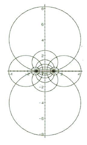 magnetische feldkonstante berechnen